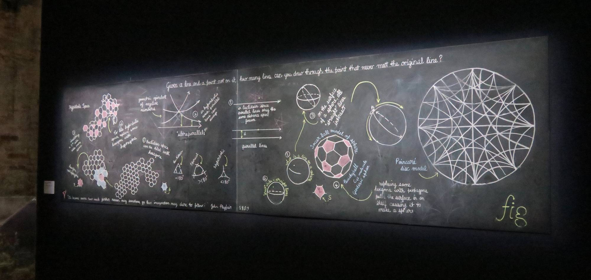 Blackboard with mathematical diagrams of hyperbolic geometry